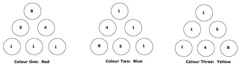 Triad Diagram