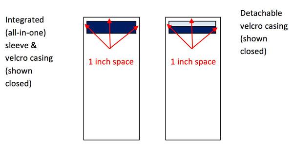 hangingsleevediagram